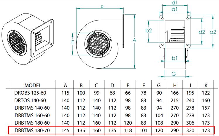 FANEX DRBTMS 180-70 3000 D/D 230 Volt Monofaze Dıştan Rotorlu Salyangoz Fan Teknik Çizimi ve Ölçüleri Tablosu